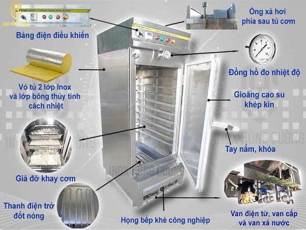 Chi tiết sản phẩm tủ nấu cơm bằng điện.